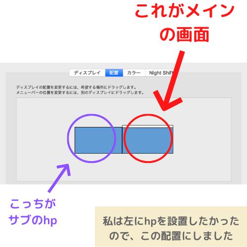 iMacとhpのモニターをマルチディスプレイ化